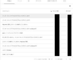 Googleサーチコンソール」検索パフォーマンス~クエリ
