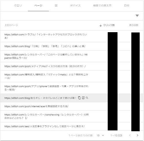Googleサーチコンソール」検索パフォーマンス~ページ